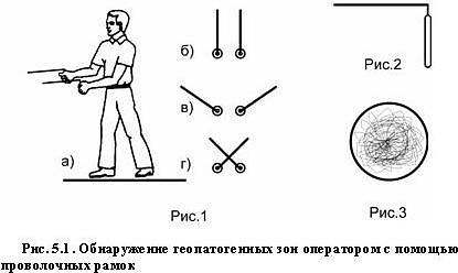 Какой оператор украина