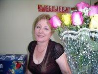 Ирина Коренева, 8 октября 1994, Красноярск, id76112659