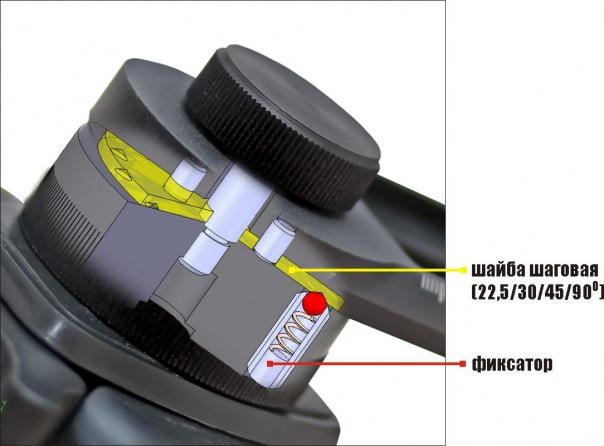 Автор дал схему ротатора