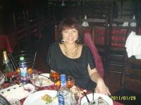 Светлана Мовенко, 21 ноября , Москва, id52578976