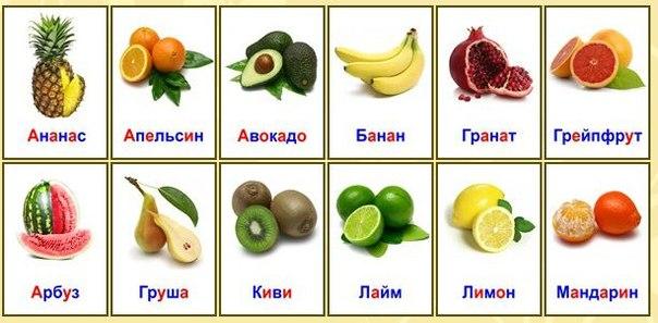 Кредит ситибанк украина