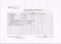Владимир Васильев, 25 февраля , Бологое, id45373276