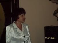 Тфтьяна Иксаноиа, 18 мая 1985, Байконур, id120585797