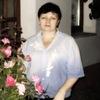 Vera Kolontay
