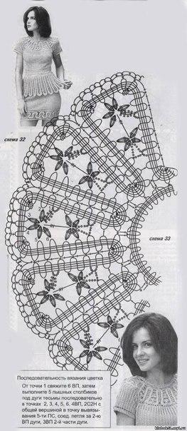 Как вязать баску схемы