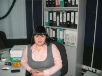 Светлана Карнаух, 31 октября 1984, Краснодар, id102157081