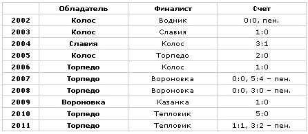 http://cs9316.vkontakte.ru/u26826267/66761546/x_84587df3.jpg