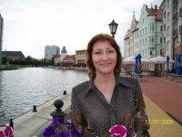 Татьяна Иванова-Петрова, 2 июня 1979, Москва, id50373324