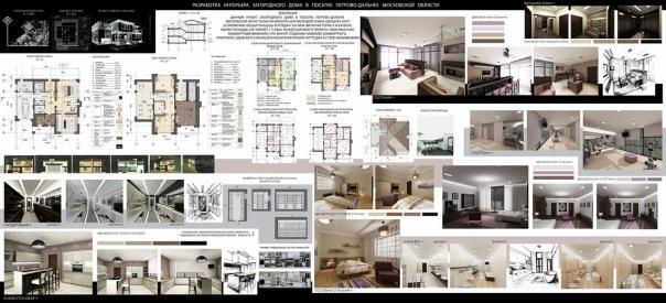 Презентация современный дизайн интерьера