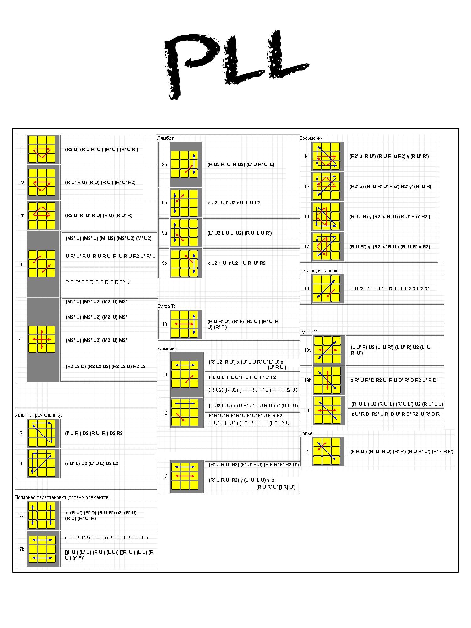 Кубик рубика 4х4 схема сборки картинки