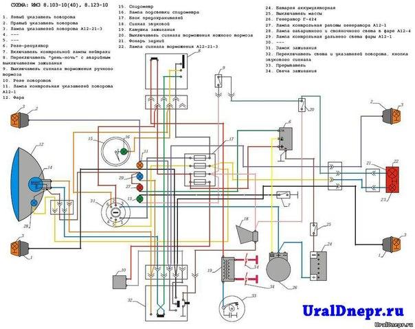 Схема электрооборудования имз-8.103-10