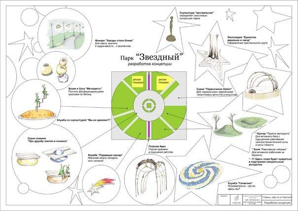Новая жизнь парка: урны-метеориты, кратер и холм, фонари со звездами 3