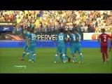 Зенит - Норшелланн 5:0 обзор матч HD