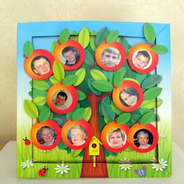 Древо семьи своими руками в школу фото 36