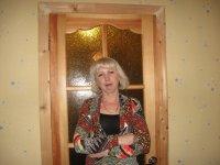 Наталья Стеценко, 18 мая , Звенигородка, id86779743