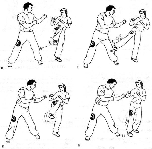 Как научиться драться девушке в домашних условиях