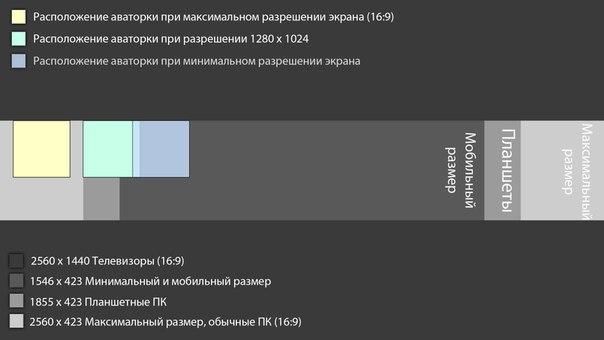 Как сделать дизайн канала на ютубе