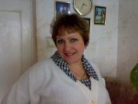 Ирина Тихонова, 10 апреля , Краснодар, id128324735