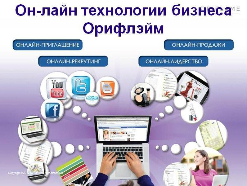 Бизнес - holiori33.