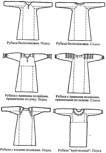 сколько метров ткани надо купить для шитья постельного белья