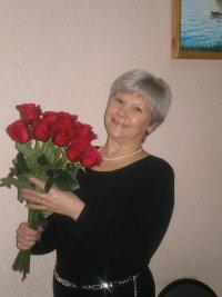 Наталья Горячева