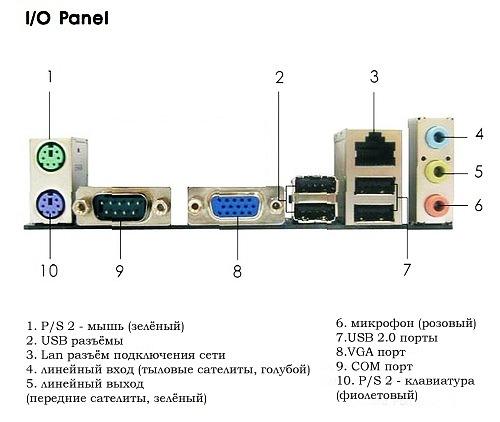Звуковой Драйвер Для Windows Xp Asus