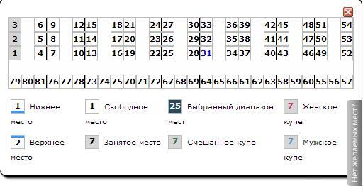 037 Санкт-Петербург - Рига
