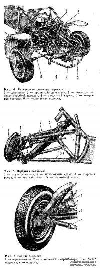 Тёма Старжынский, id29745112