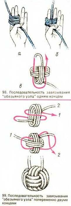Плетение узлов своими руками