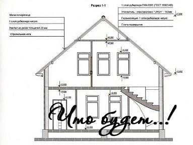Проекты домов, проекты коттеджей.