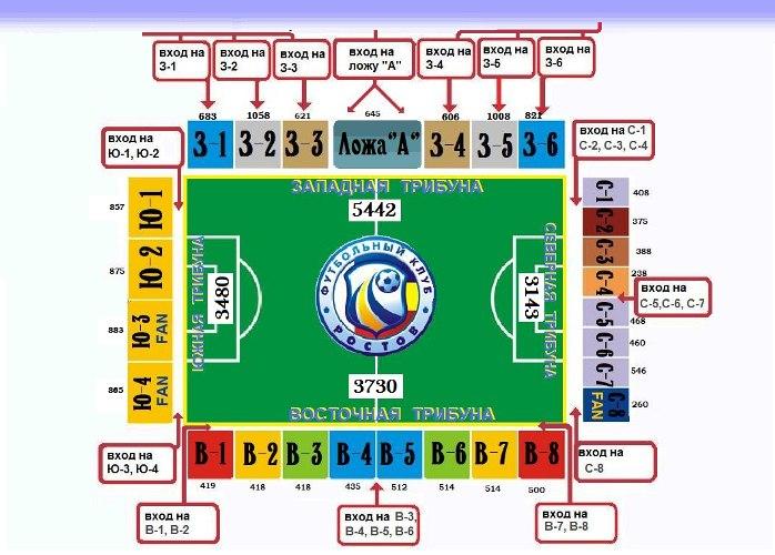 """Схема мест на стадионе """"Олимп"""