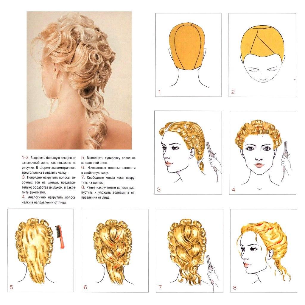 Поэтапная укладка волос в картинках