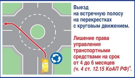 Уже завтра, 20 ноября, в силу вступит целый ряд поправок в ПДД РФ.