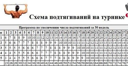схем/таблиц для накачки