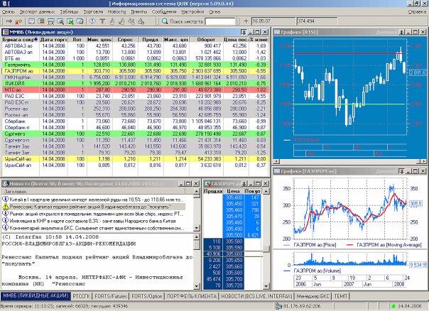 QUIK - одна из самых популярных биржевых торговых платформ с доступом на все биржи России