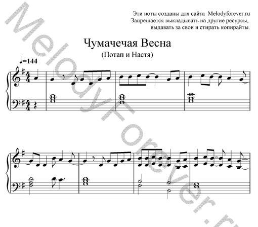 Ноты Для Фортепиано Современных Песен