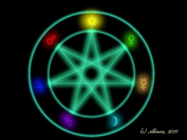 """Мастер-класс """"Ритуальная магия.Идеальные формы-символы  для управления магической энергией"""".Занятие №4. Y_eae3c0ea"""