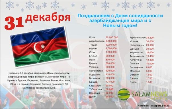 Картинки про Азербайджан