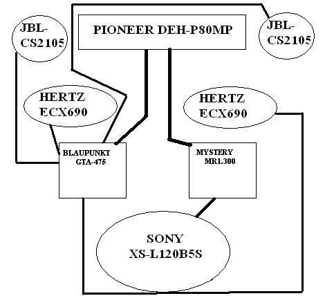 схема blaupunkt - Схемы.