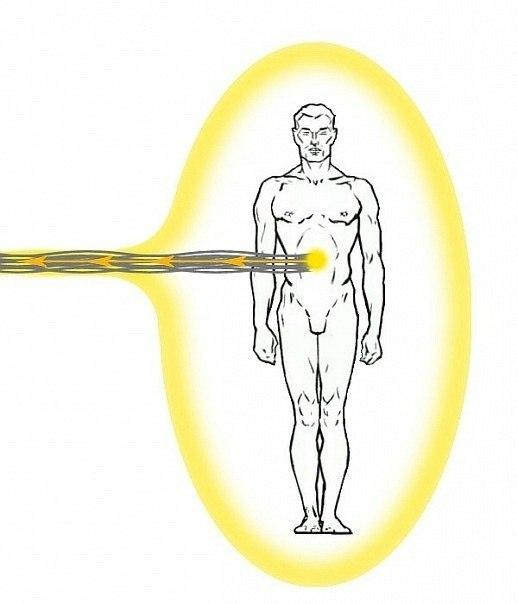 Гомеопатия против импотенции