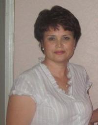 Ирина Алексеева, 4 июня 1991, Якутск, id160043744