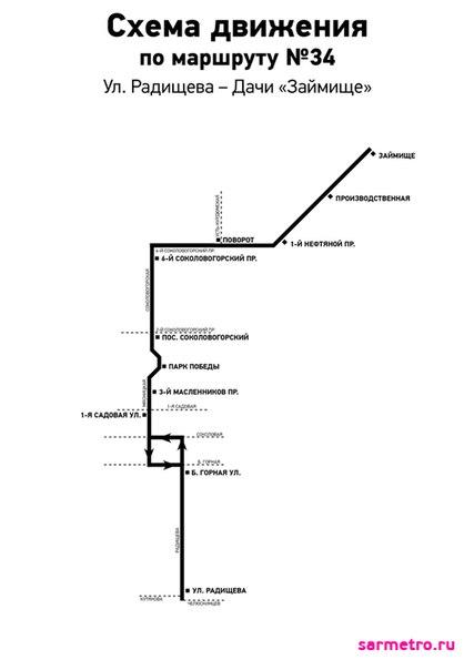 16. Схемы маршрутов автобуса и маршрутного такси Саратова.  САРАТОВ.