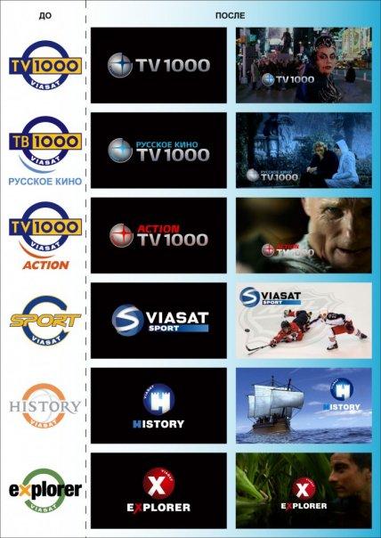 Канал спорт программа передач