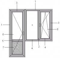 Металлопластиковые окна двери, 24 мая 1993, Санкт-Петербург, id57075376