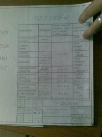 Hdgf Fdggddfgd, 14 июля 1987, Переяслав-Хмельницкий, id86373646