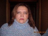 Praskovya Aspidova, 8 февраля 1989, Казань, id129277851