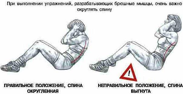 ukreplenie-mishts-vlagalisha-s-pomoshyu-utyazheliteley