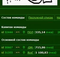 Cee Cee, 9 апреля 1992, Москва, id130385547