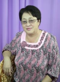 Ольга Гончарова, 14 февраля , Качканар, id150538464