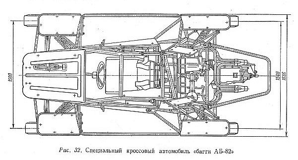 Описание и чертежи багги АБ-82Статья взята из книги Э.Сингуринди.  Построен на базе ЗАЗ 968, и несмотря на солидный...
